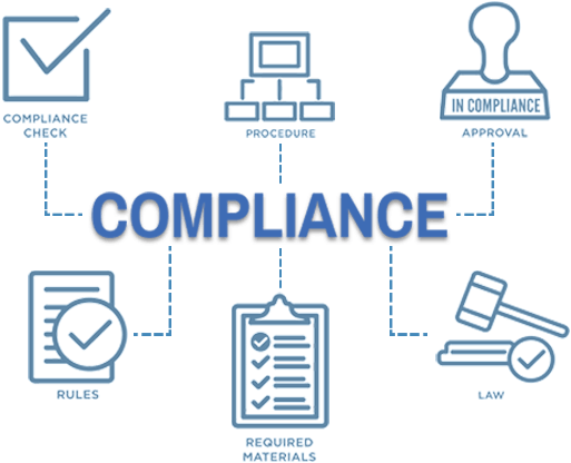 Compliance solutions for car dealerships