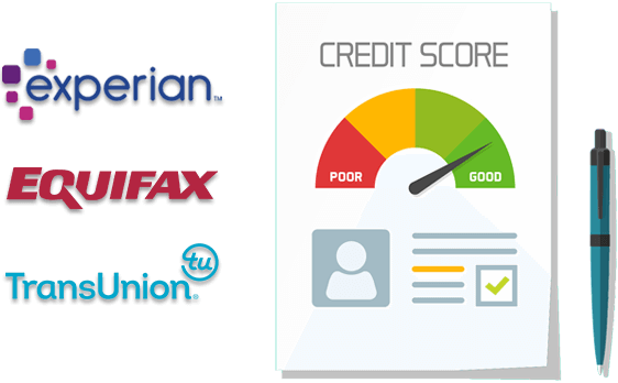 Credit Bureau Services and Credit Reports