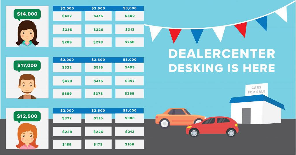 dealercenter desking
