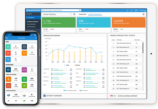 img-dashboards-&-reporting